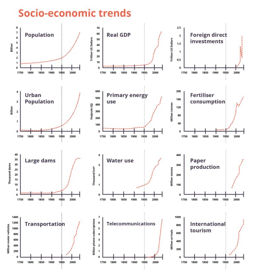Нові реалії для бізнесу: що таке ESG і як воно впливає на результати фінансової діяльності підприємств - фото 3