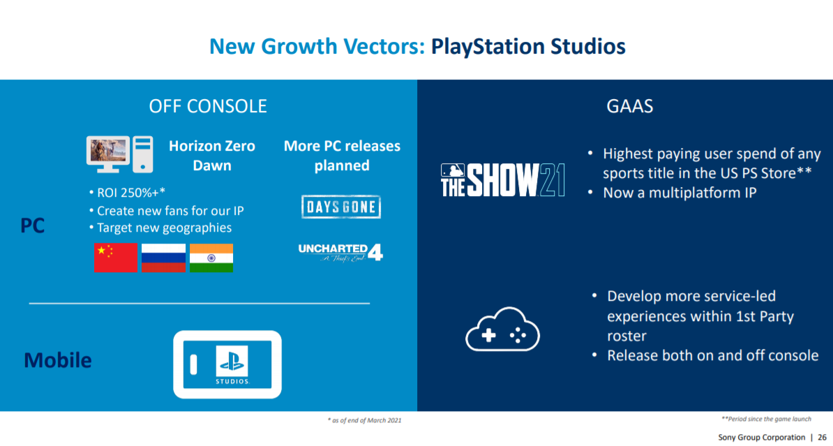 PlayStation лишится своего самого популярного эксклюзива  - фото 2