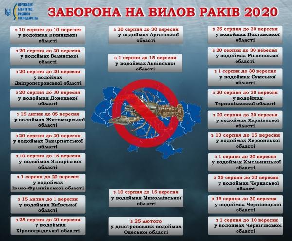 За ловлю раков украинцев будут штрафовать: до когда действует запрет  - фото 2